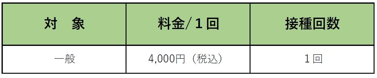 インフル価格画像.jpg